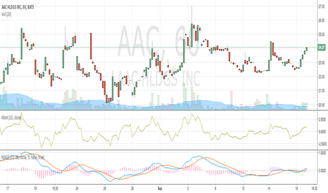 AAC: aac