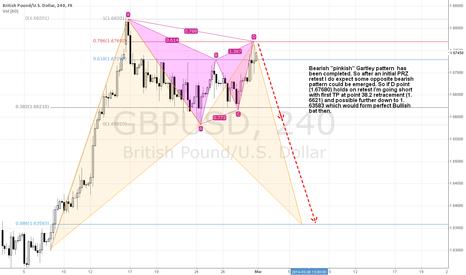 GBPUSD: Bearish Gartley etc.