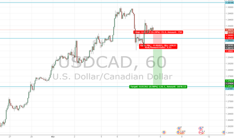 USDCAD: Bank of Canada Rate Decision