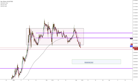NEOBTC: NEO/BTC - Looking for Downside to my target buy zone