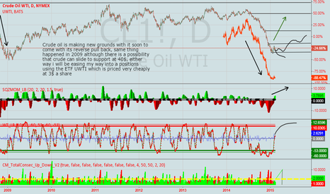 "CL1!: ""Crude Oil"" a Huge profit to be made"