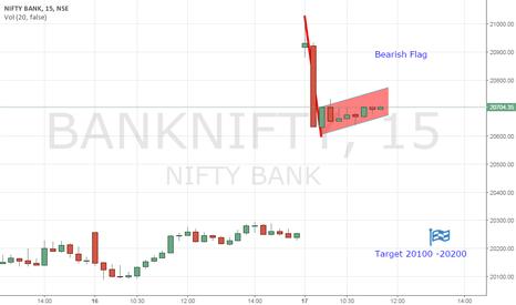 BANKNIFTY: Banknifty - Intraday - Bearish Flag