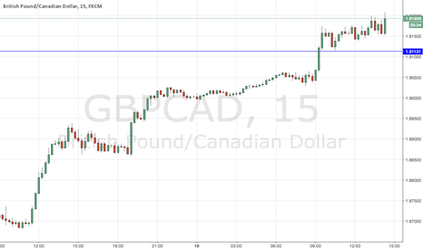 GBPCAD: WE SHOULD JUST KEEP ABOVE THE BLUE LINE TO STAY LONG
