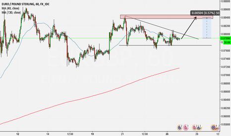 EURGBP: If it break upward