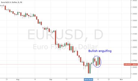 EURUSD: Bullish engulfing candlestick EURUSD 1D
