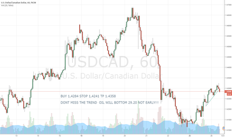 USDCAD: USDCAD - LONG!! SET UP OF THE DAY 26 JANUARY
