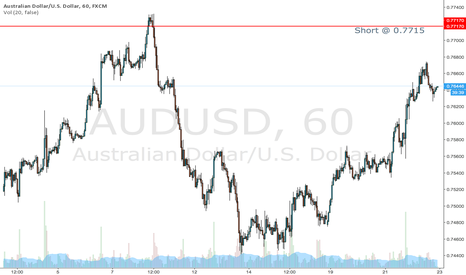 AUDUSD: AUDUSD Short coming up at 0.7715