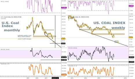 DJUSCL: COAL WILL BOTTOM SOON