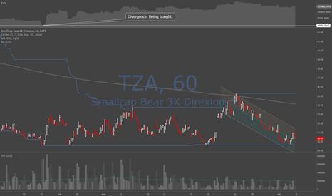 TZA: TZA - long