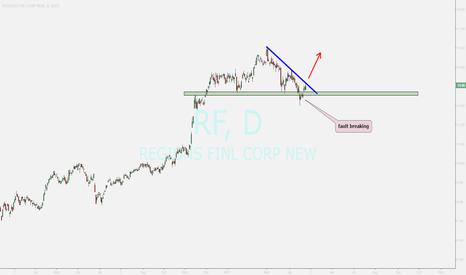 RF: regions financial ....waiting for breakout