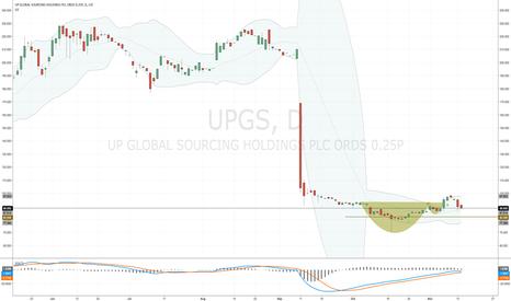 UPGS: #UPGS not yet going to plan...