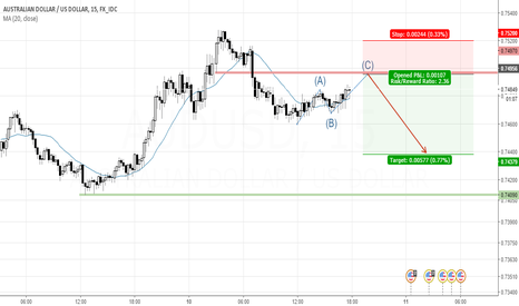 AUDUSD: Short term $AUDUSD correction to 0.7400