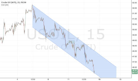 USOIL: Will the slaughter continue?