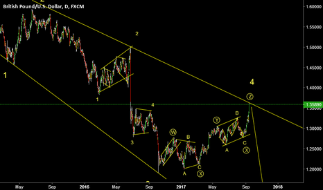 GBPUSD: GBPUSD Big Down move.