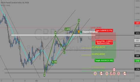 GBPCAD: GBP/CAD Technical analysis