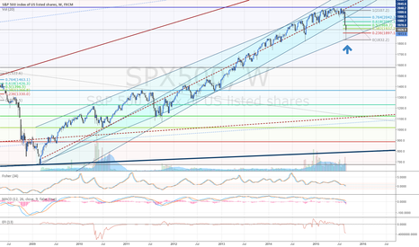 SPX500: I think it bounced here at trend channel bottom