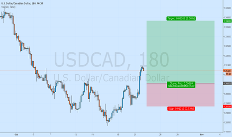 USDCAD: UsdCad in uptrend