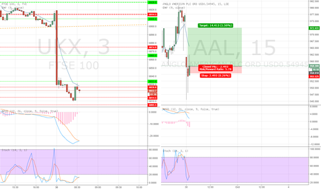 AAL: long anglo