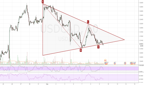 USDCAD: пробой линии треугольника