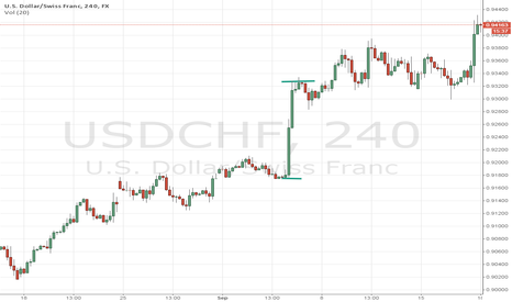 USDCHF: What caused the spike on USD/CHF last Sept 4, 2014?