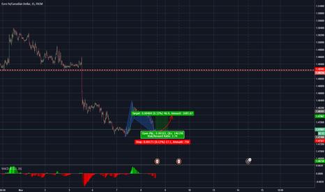 EURCAD: Short term buy