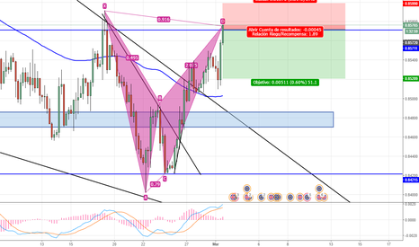 EURGBP: Gartley pattern a la baja