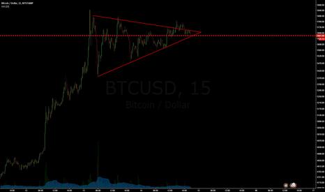 BTCUSD: Mini Bitcoin Triangle