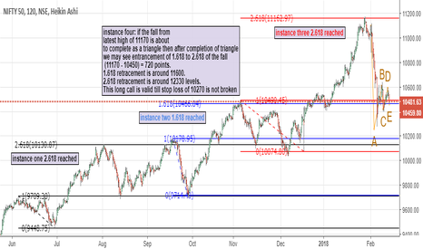 NIFTY: long call with stop loss of 10270