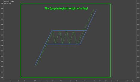 GG2!: The (psychological) origin of a flag