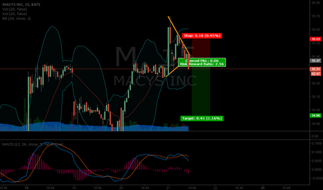 M: Short on Macys / Corto en Macys