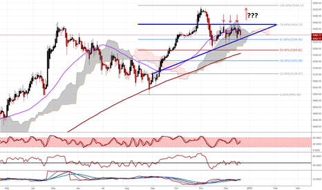 CAC: A positive end to the year for the CAC40??