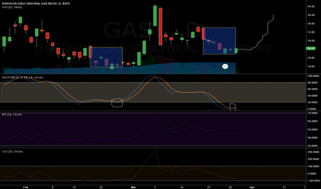 GASL: Added some more today,