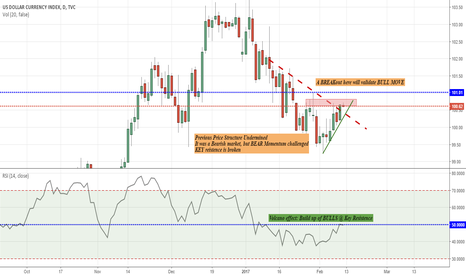 DXY: DXY Bulls vindicated, Key Resistance remains