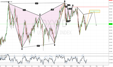DXY: -