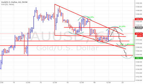 "XAUUSD: GOLD HOURLY CHART "" IT'S ALL ABOUT GOLDEN RATIO """