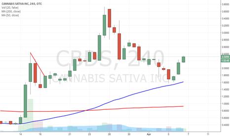 CBDS: $CBDS BLUE SKY BREAKOUT