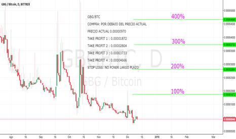GBGBTC: GBG/BTC Esta Moneda para largo plazo