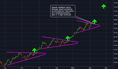 USOIL: Нефть WTI  треугольники