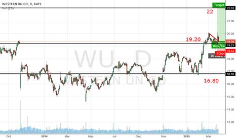 WU: Western Un Co – Buy