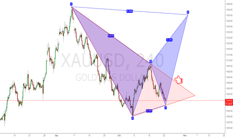 XAUUSD: if i m right , then next move 1345$