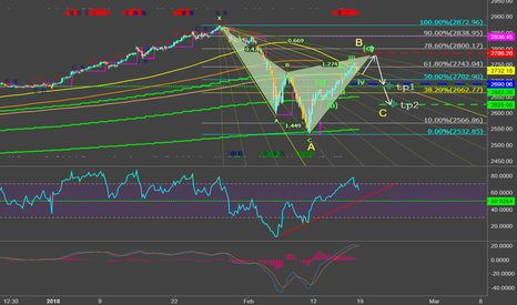 SPX: An idea on harmonics and EW for SP