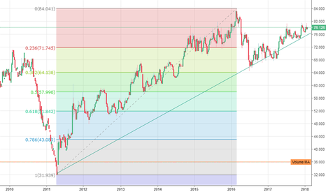 GOLDSILVER: can it hold up ?