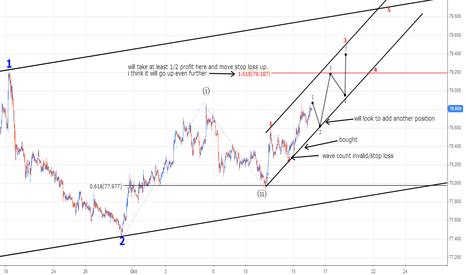 USDJPY: USDJPY trading a wave 3 lower degree