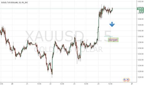XAUUSD: gold bugs fall