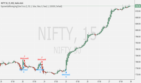 NIFTY: 18th Month Result