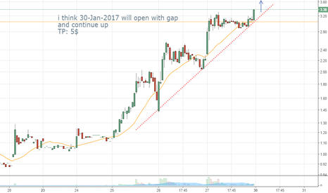 PULM: PULM for trade at: 30.1.17, i think TP is: 5$