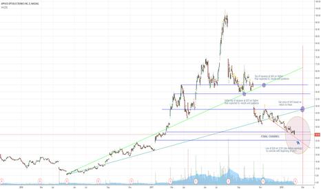 AAOI: AAOI $28 Short Bottom towards EC; $45/$55/$60 EC Results Spike