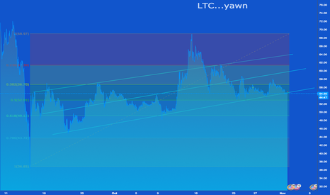 LTCUSD: LTC - Doldrums - Possible Short at channel support