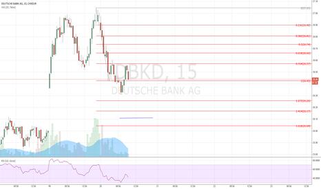 DBKD: Deutsche Bank