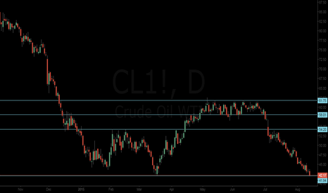 CL1!: CL1! on a support.